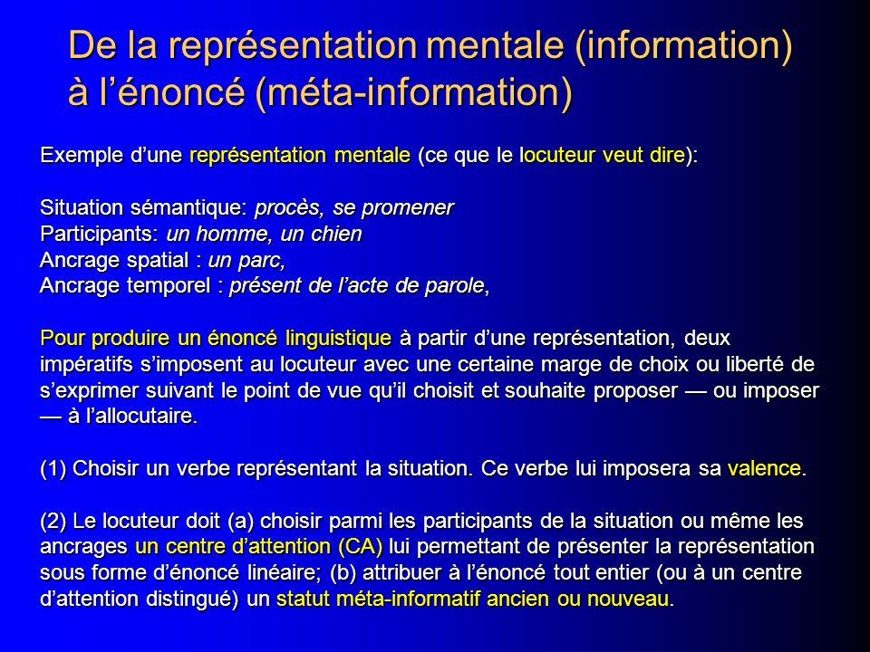 De la représentation mentale (information) à l'énoncé (méta-information)