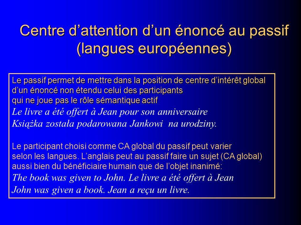 Centre d'attention d'un énoncé au passif (langues européennes)
