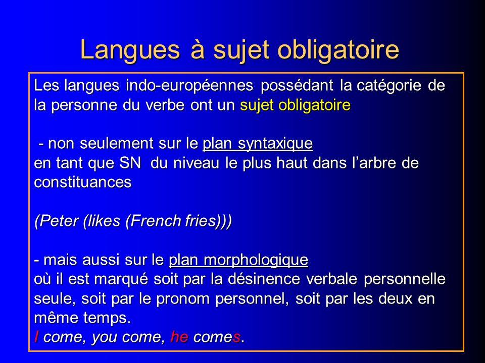 Langues à sujet obligatoire
