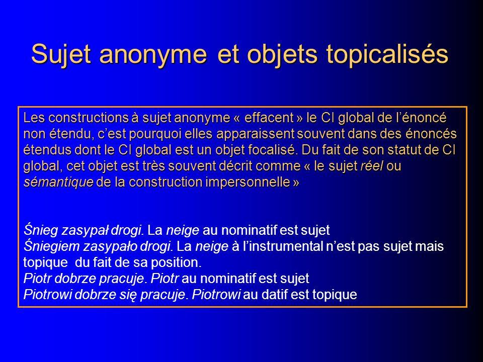 Sujet anonyme et objets topicalisés