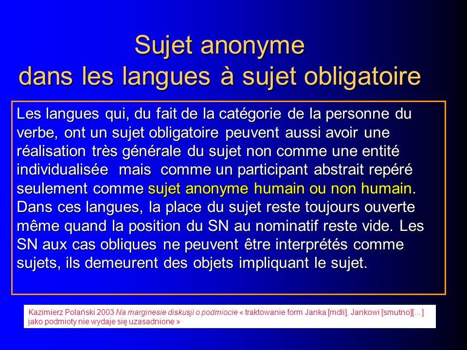Sujet anonyme dans les langues à sujet obligatoire