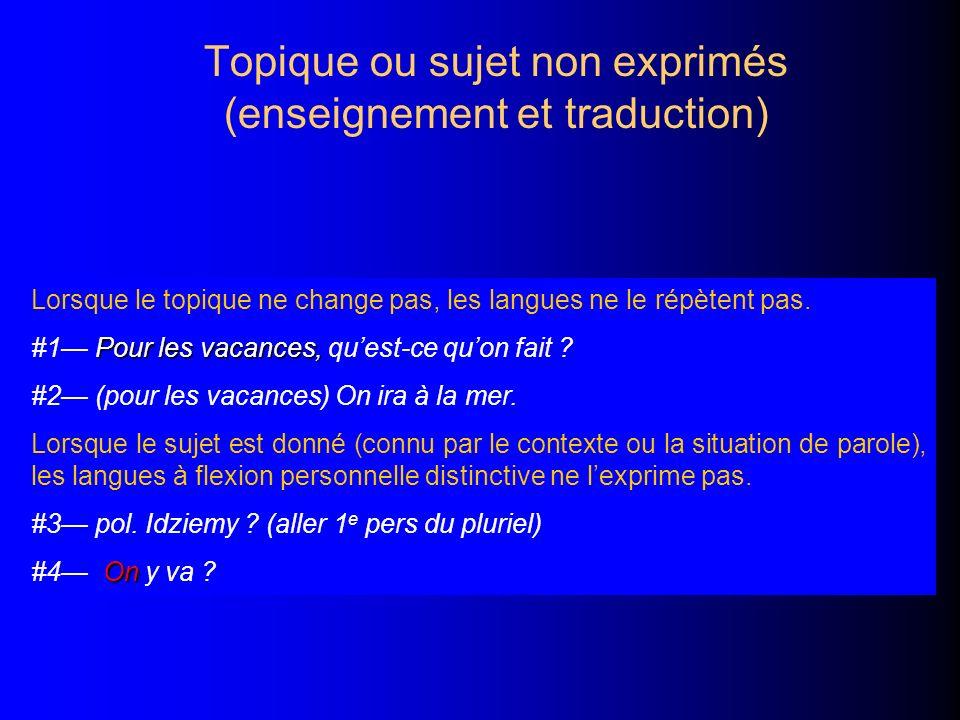 Topique ou sujet non exprimés (enseignement et traduction)