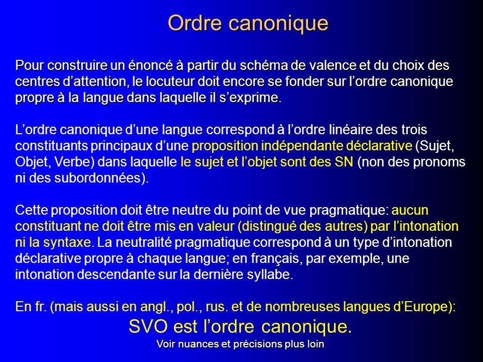 Ordre canonique SVO est l'ordre canonique.