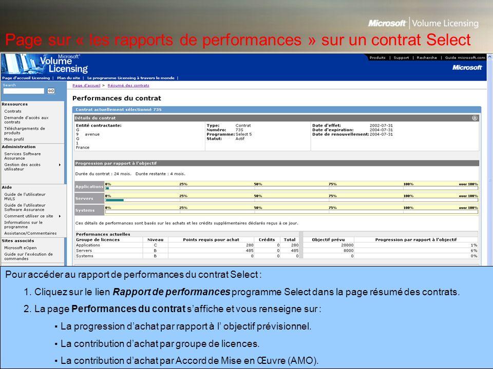 Page sur « les rapports de performances » sur un contrat Select