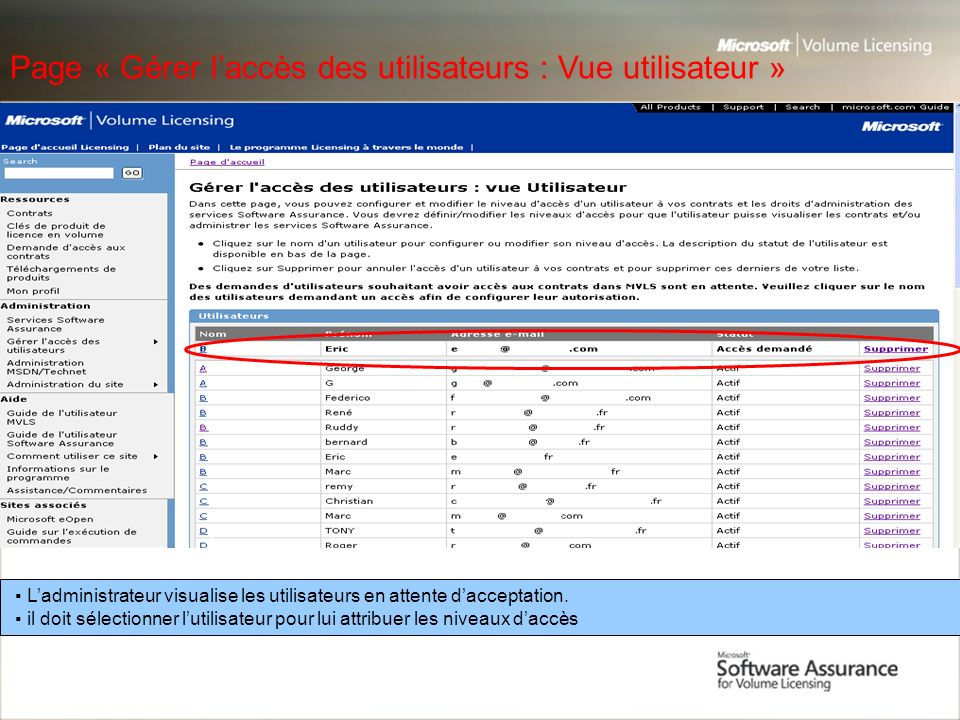 Page « Gérer l'accès des utilisateurs : Vue utilisateur »