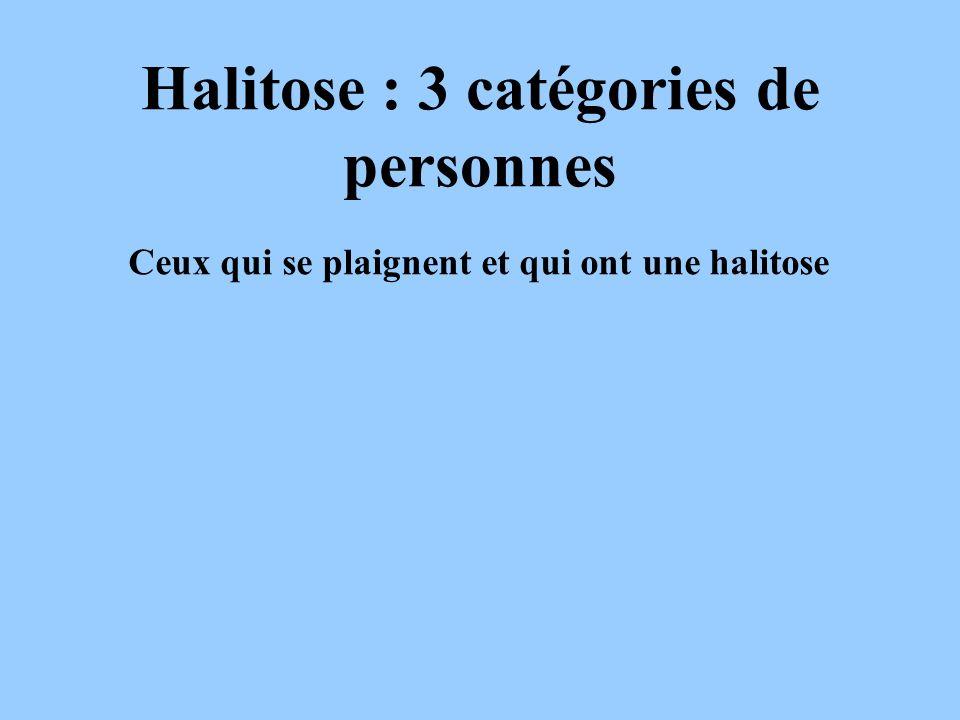 Halitose : 3 catégories de personnes