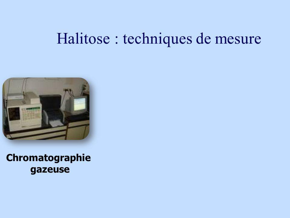 Halitose : techniques de mesure
