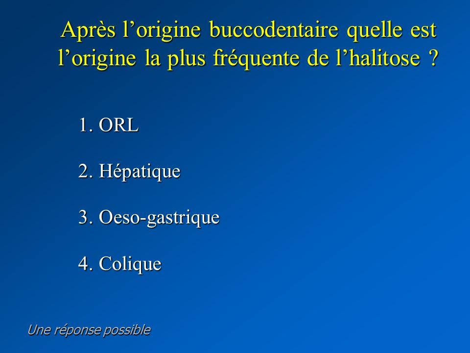 Après l'origine buccodentaire quelle est l'origine la plus fréquente de l'halitose