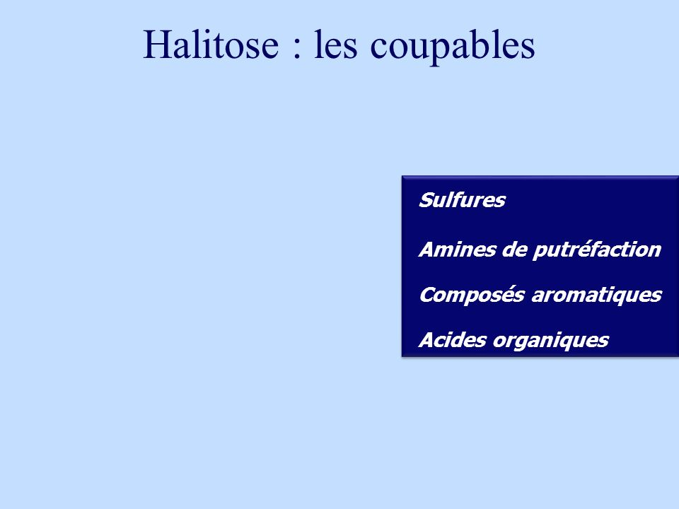 Halitose : les coupables