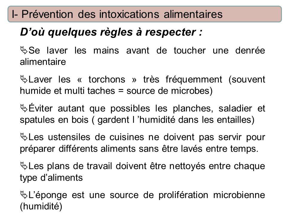 I- Prévention des intoxications alimentaires