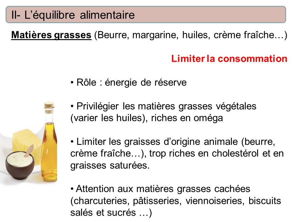 II- L'équilibre alimentaire