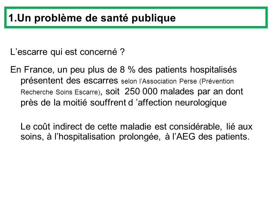 1.Un problème de santé publique