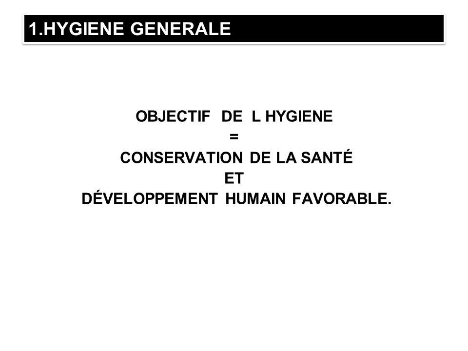 CONSERVATION DE LA SANTÉ DÉVELOPPEMENT HUMAIN FAVORABLE.