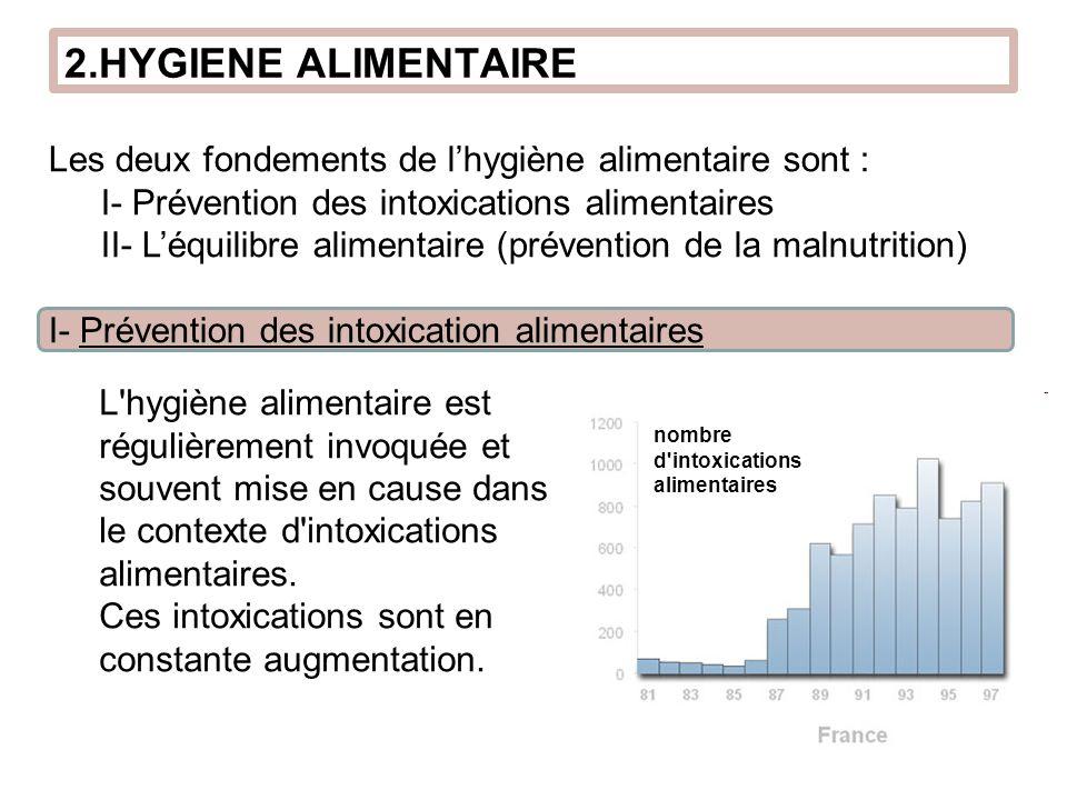 2.HYGIENE ALIMENTAIRE Les deux fondements de l'hygiène alimentaire sont : I- Prévention des intoxications alimentaires.