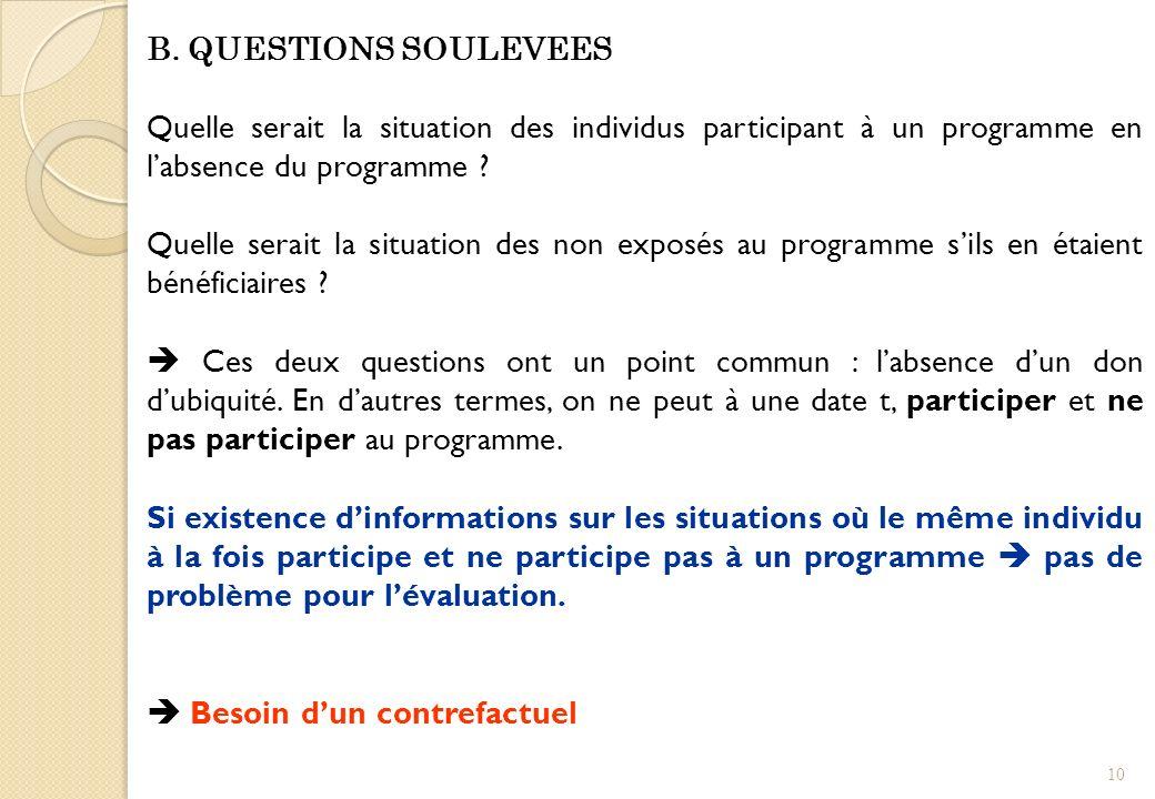 B. QUESTIONS SOULEVEES Quelle serait la situation des individus participant à un programme en l'absence du programme