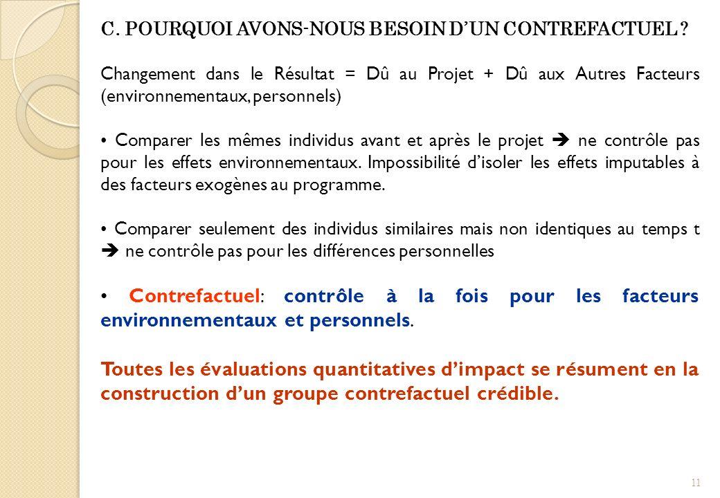 C. POURQUOI AVONS-NOUS BESOIN D'UN CONTREFACTUEL