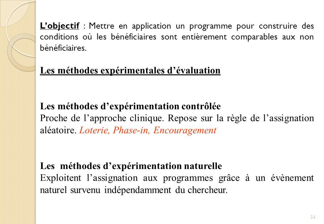 Les méthodes expérimentales d'évaluation