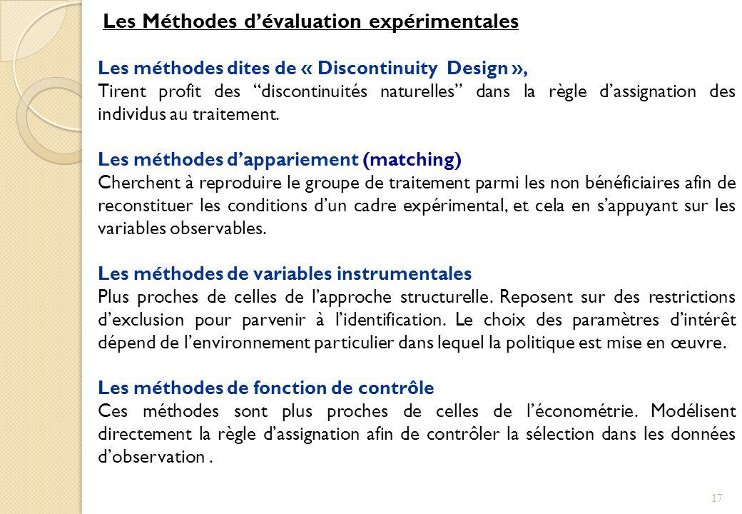 Les Méthodes d'évaluation expérimentales