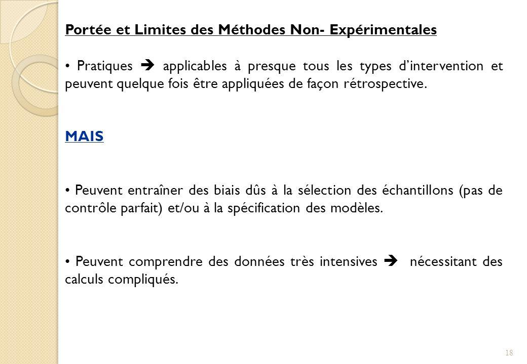 Portée et Limites des Méthodes Non- Expérimentales