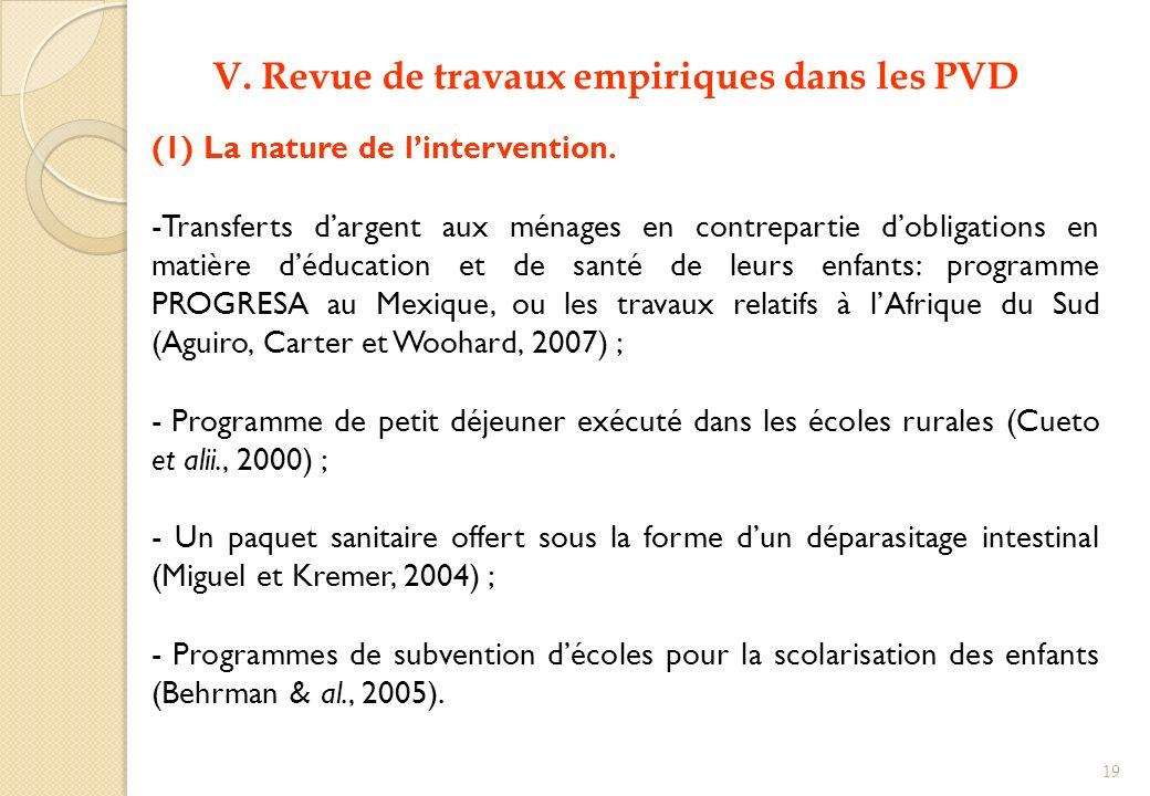 V. Revue de travaux empiriques dans les PVD