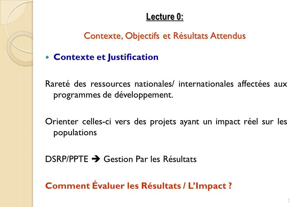 Lecture 0: Contexte, Objectifs et Résultats Attendus
