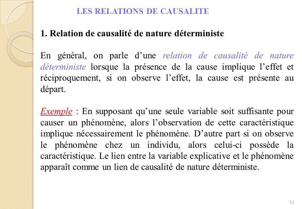1. Relation de causalité de nature déterministe