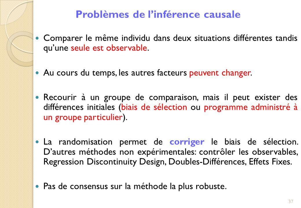 Problèmes de l'inférence causale
