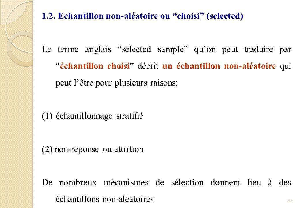 1.2. Echantillon non-aléatoire ou choisi (selected)