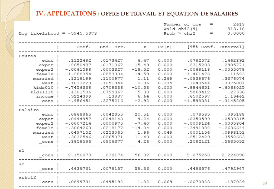 IV. APPLICATIONS : OFFRE DE TRAVAIL ET EQUATION DE SALAIRES