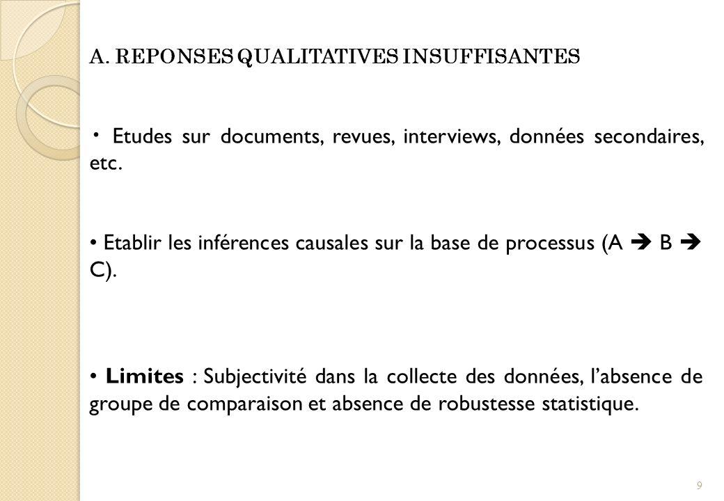 • Etudes sur documents, revues, interviews, données secondaires, etc.