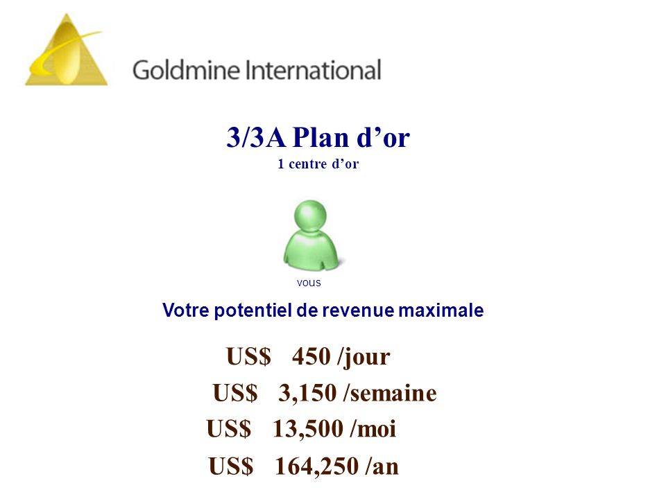 Votre potentiel de revenue maximale