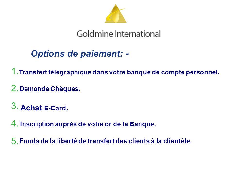 Options de paiement: - 1. 2. 3. 4. 5. Achat E-Card.