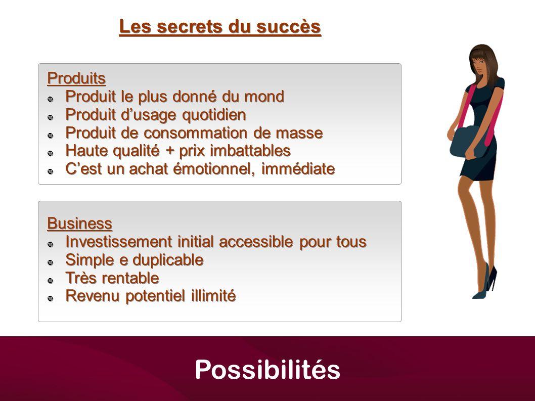 Possibilités Les secrets du succès Produits