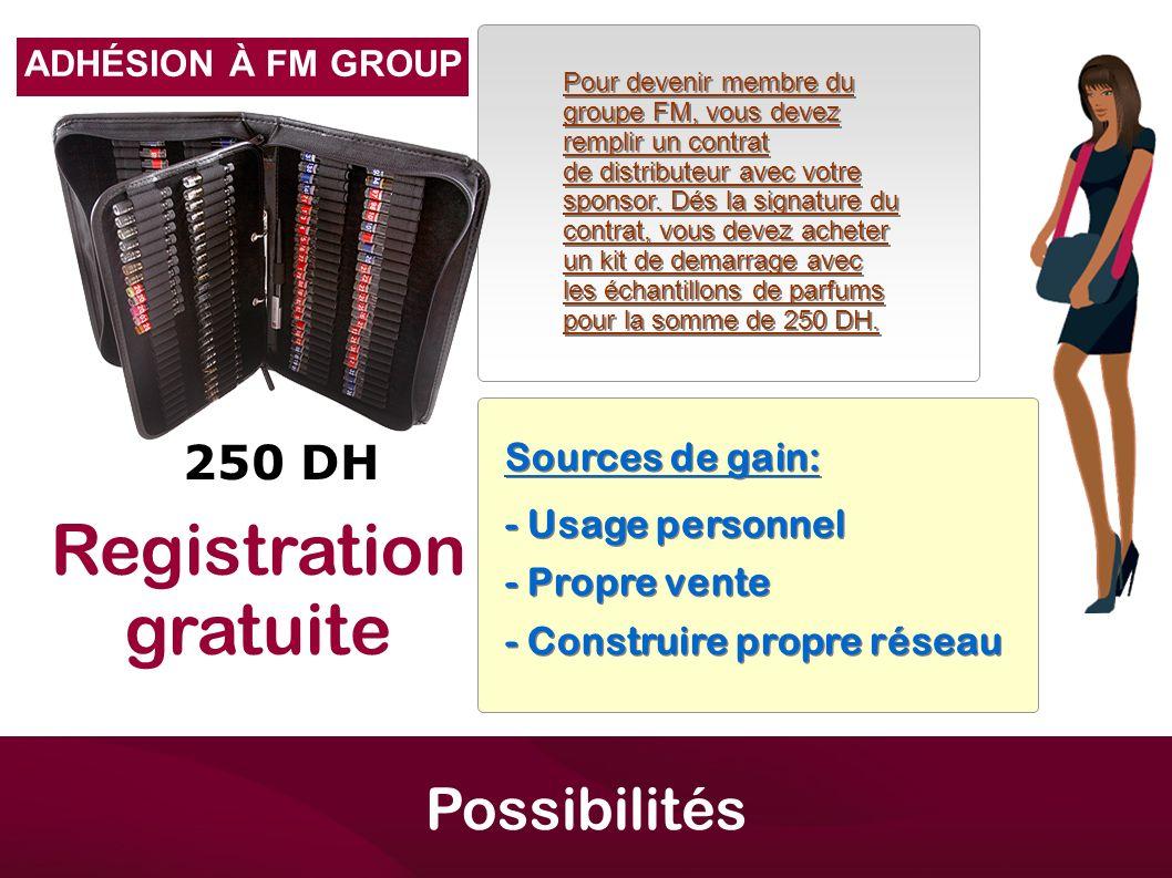 Registration gratuite Possibilités 250 DH Sources de gain: