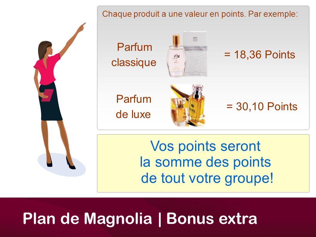 Plan de Magnolia | Bonus extra