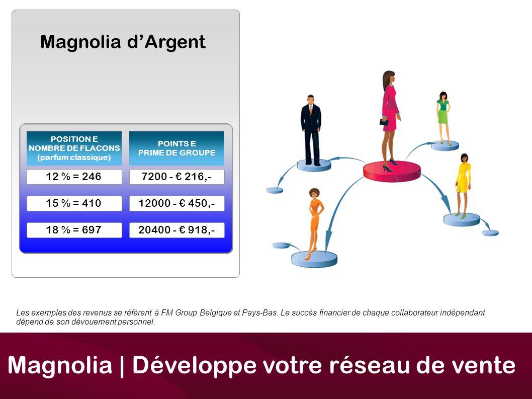 Magnolia | Développe votre réseau de vente