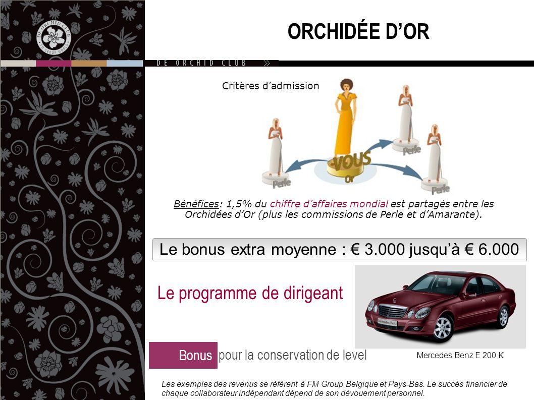 Le bonus extra moyenne : € 3.000 jusqu'à € 6.000