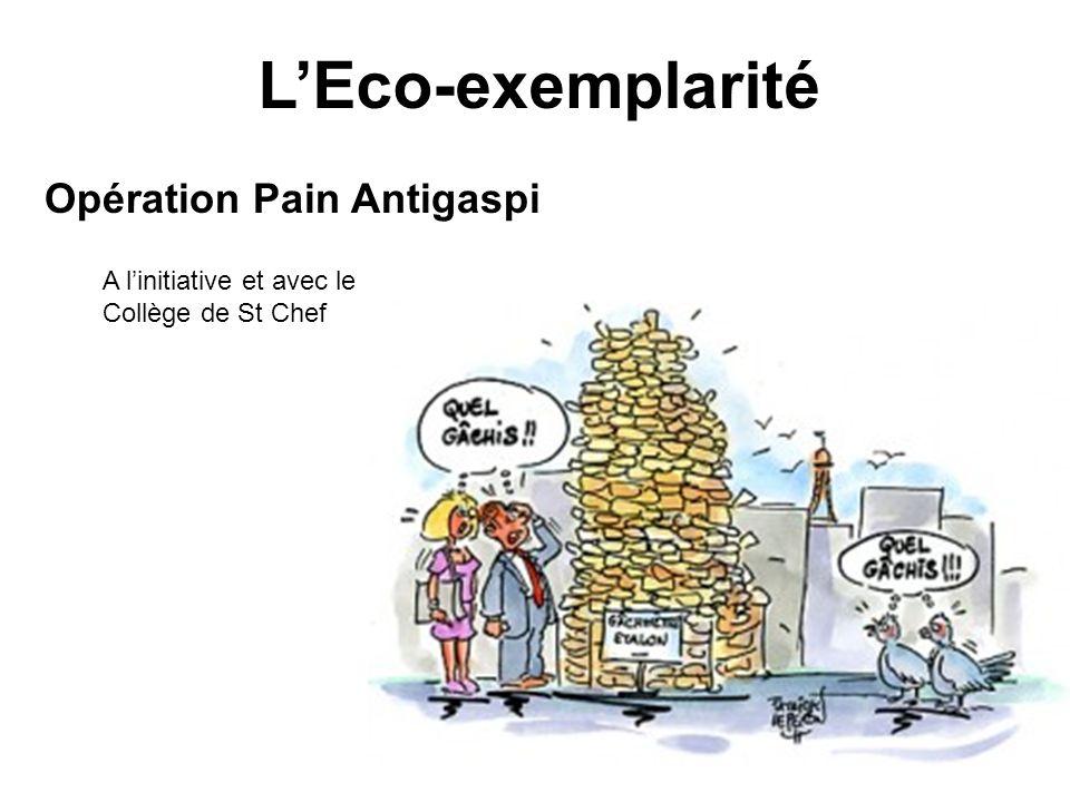L'Eco-exemplarité Opération Pain Antigaspi
