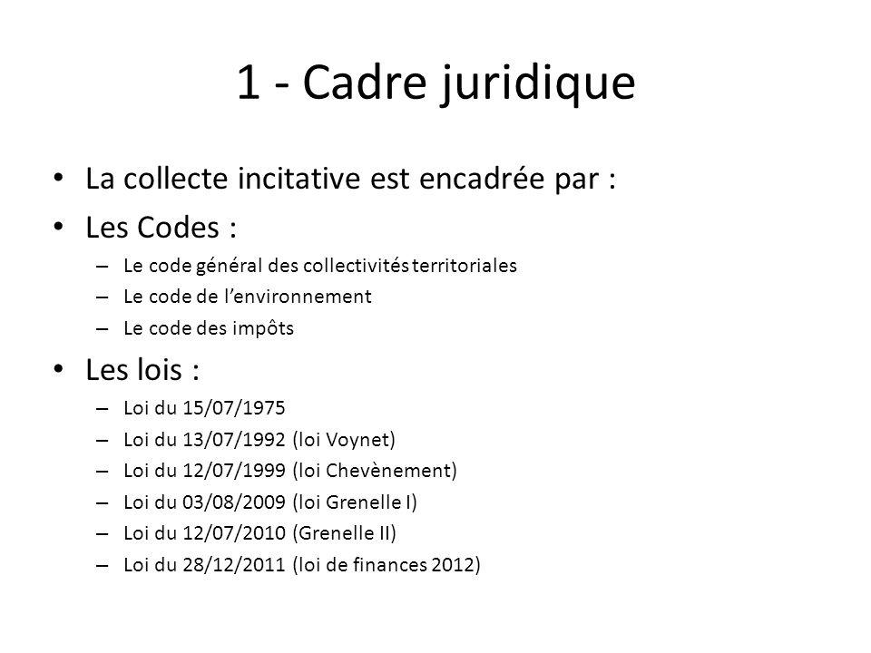 1 - Cadre juridique La collecte incitative est encadrée par :