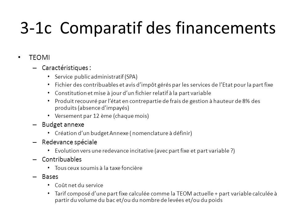 3-1c Comparatif des financements