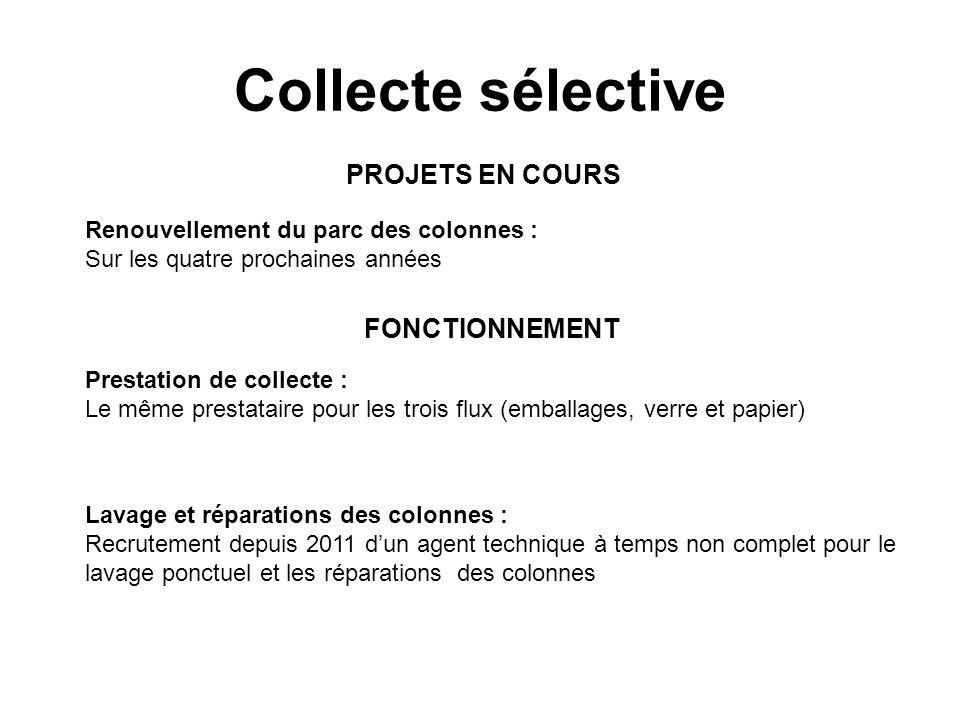Collecte sélective PROJETS EN COURS FONCTIONNEMENT