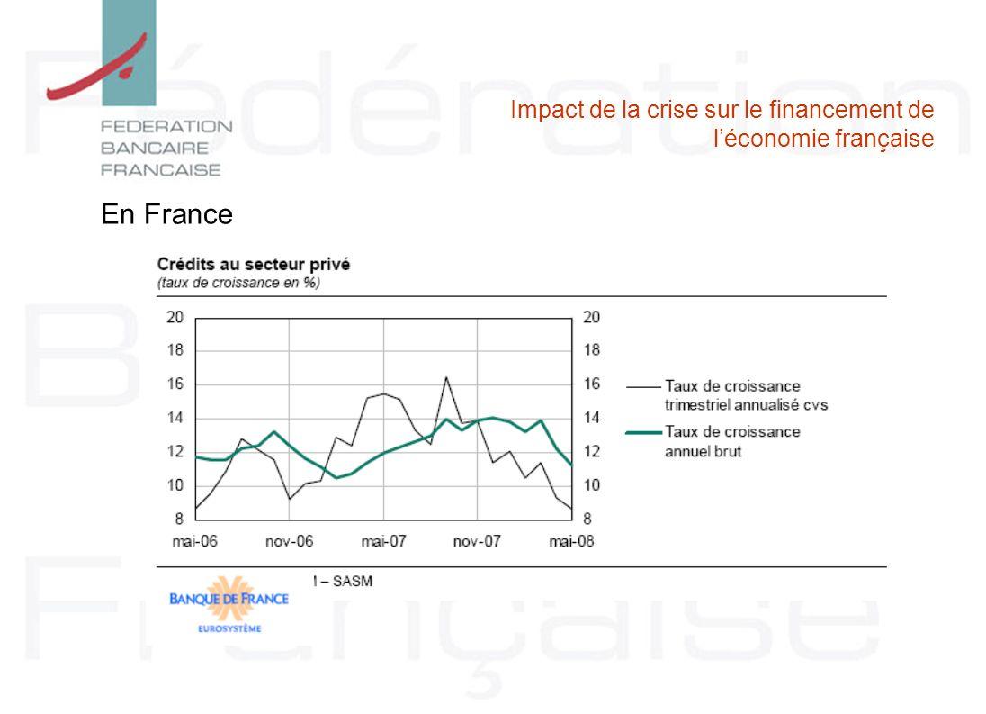 Impact de la crise sur le financement de l'économie française