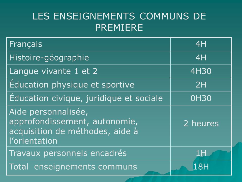 LES ENSEIGNEMENTS COMMUNS DE PREMIERE