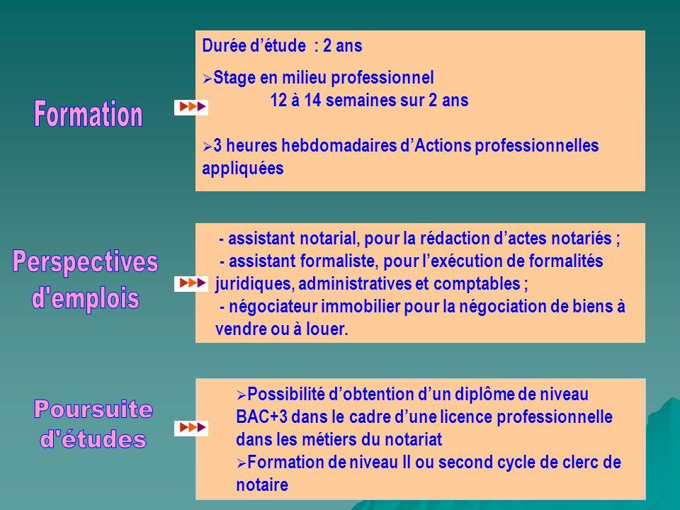 - assistant notarial, pour la rédaction d'actes notariés ;