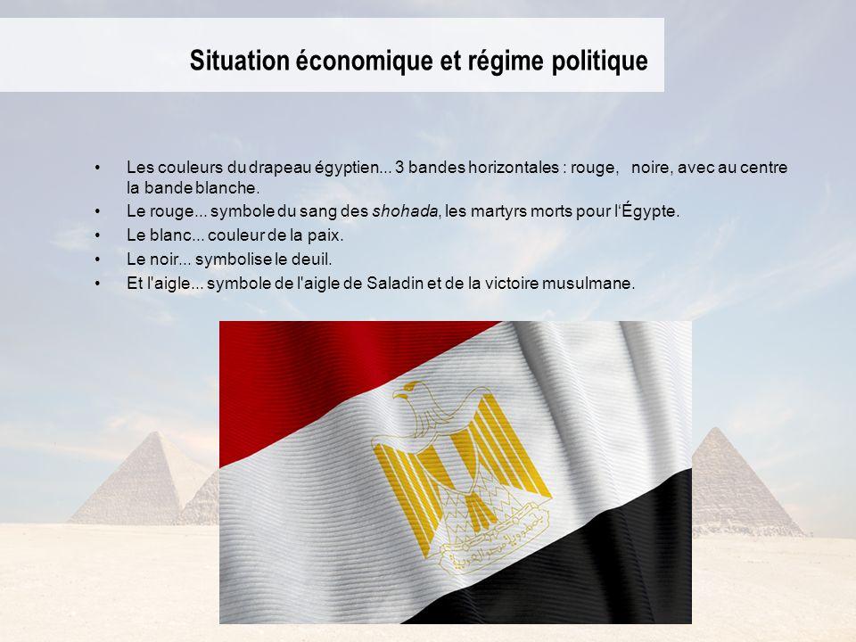 Situation économique et régime politique