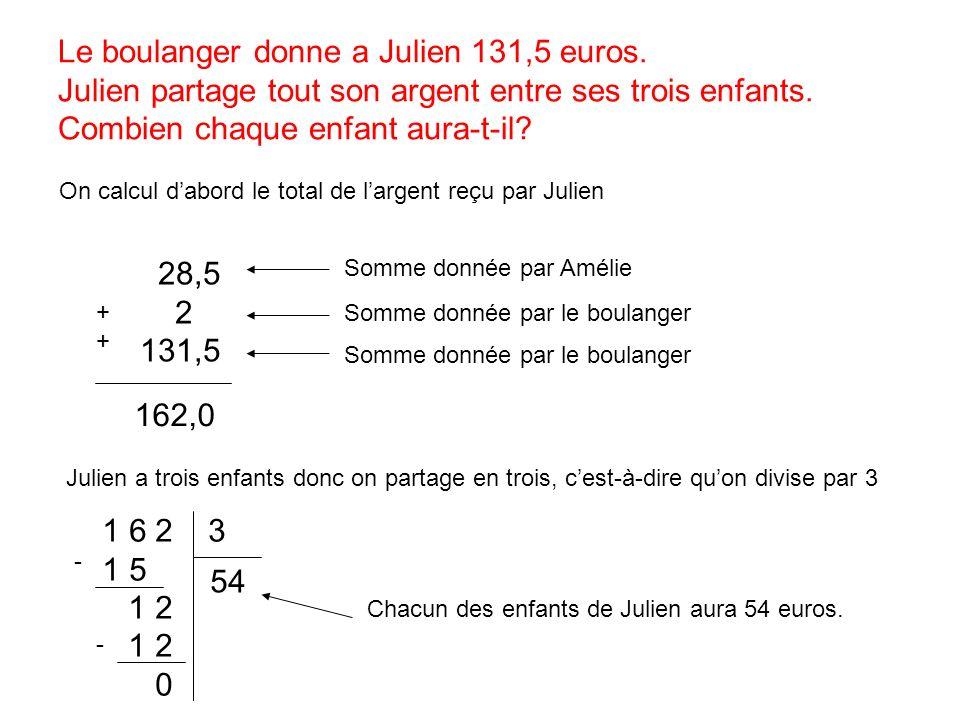 Le boulanger donne a Julien 131,5 euros