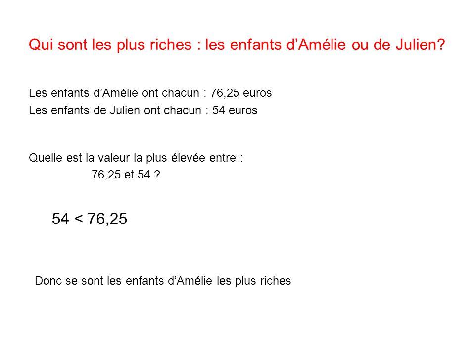 Qui sont les plus riches : les enfants d'Amélie ou de Julien
