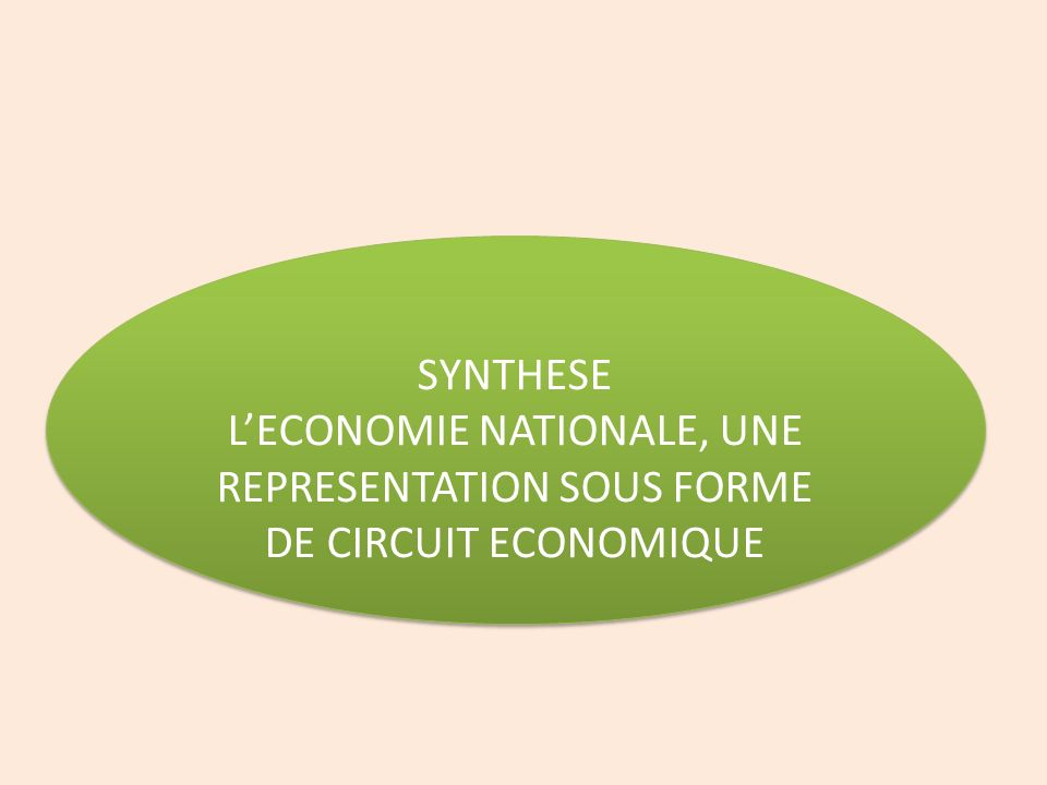SYNTHESE L'ECONOMIE NATIONALE, UNE REPRESENTATION SOUS FORME DE CIRCUIT ECONOMIQUE