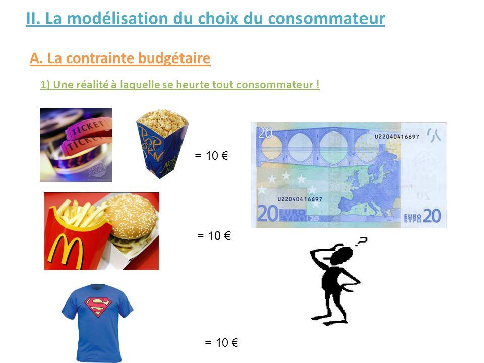 II. La modélisation du choix du consommateur