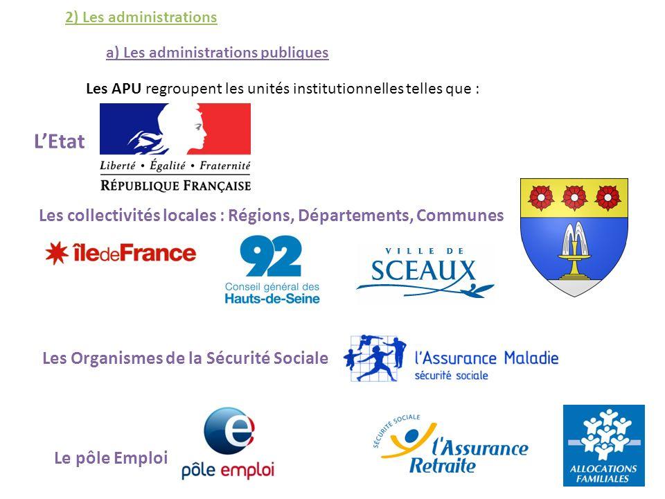 L'Etat Les collectivités locales : Régions, Départements, Communes